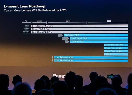 Panasonic LUMIX S L-Mount Full Frame Lens Roadmap (10 Lenses By 2020
